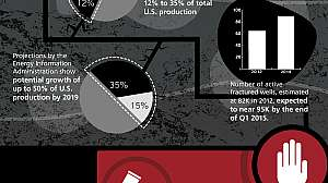 Hydraulic Fracturing Infographic 01