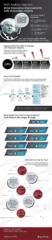 PLI Infographic